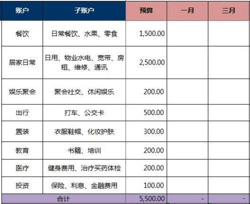 普通工薪阶层月入一万 合理理财上海买房不是梦