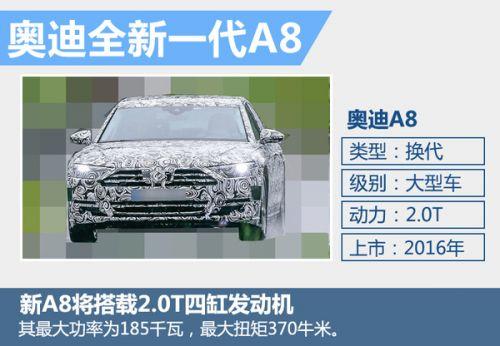 奥迪两款大型车将搭载2.0T涉及全新SUV