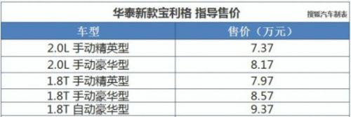 华泰新款宝利格正式上市 售价7.37万起
