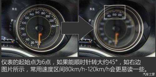 空间实用\/配置高 Jeep自由光长测