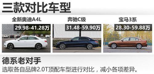 谁是豪华中级车领头羊 A4L/C级/3系对比
