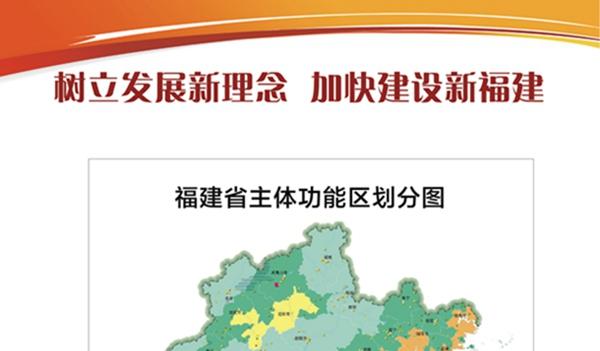 福建省主体功能区划分图