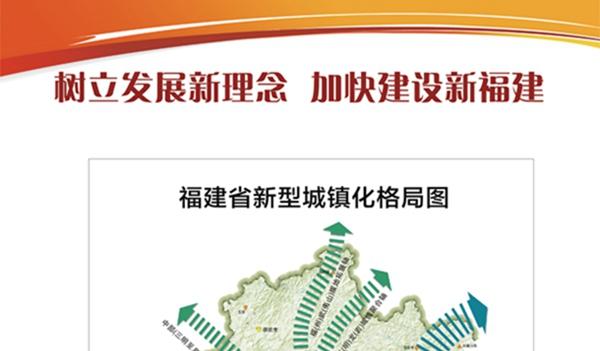 福建省新型城镇化格局图