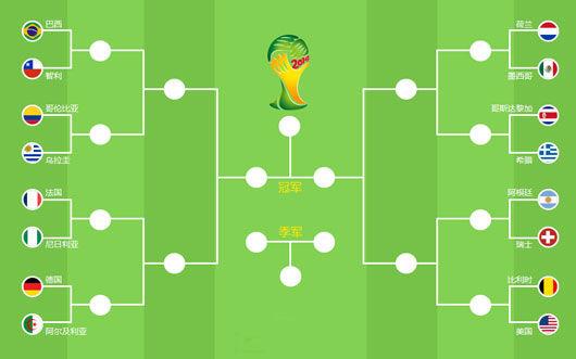 2018年世界杯1/4决赛赛程表