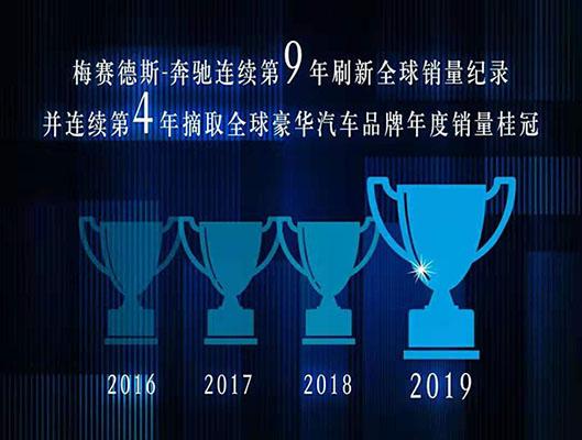梅賽德斯-奔馳蟬聯全球豪華汽車品牌年度銷量冠軍