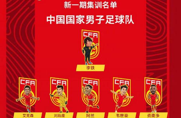 备战世界杯预选赛 国足公布集训名单