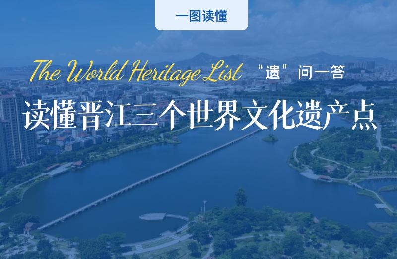 """""""遗""""问一答,带你一图读懂晋江三个世界文化遗产点"""